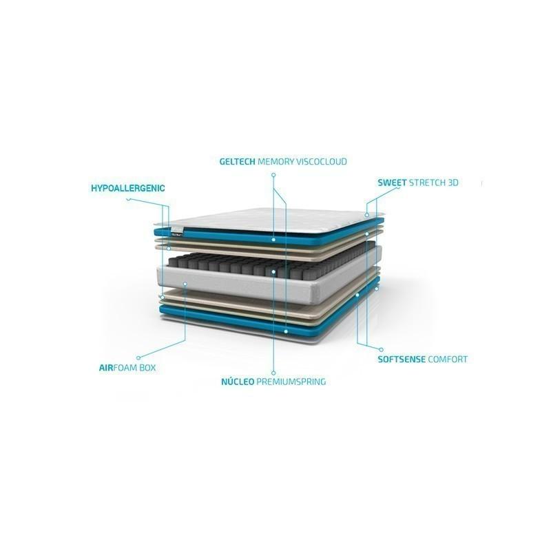 Cecorelax Memory Foam Mattress 30 cm thickness